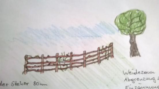 Weidezaun zum Permagarten